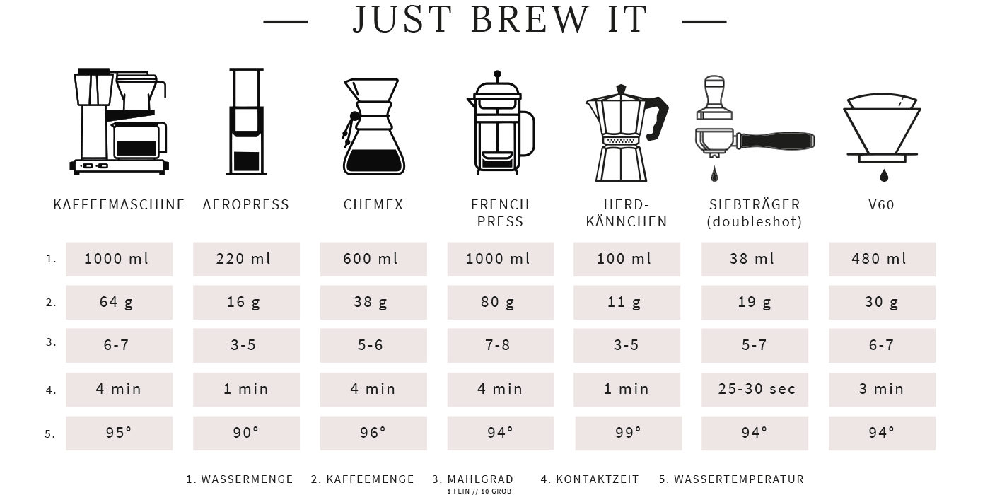 SPECIALTY_COFFEE_BREWING_GUIDE